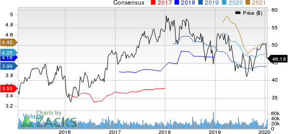 The Bank of New York Mellon Corporation Price and Consensus