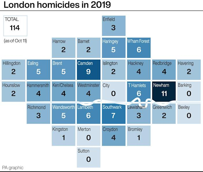 London homicides in 2019. See story POLICE Stratford. Infographic PA Graphics