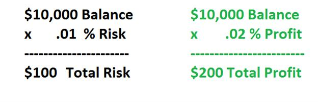 Manage_Risk_Like_a_Professional_body_Picture_2.png, Manage Risk Like a Professional