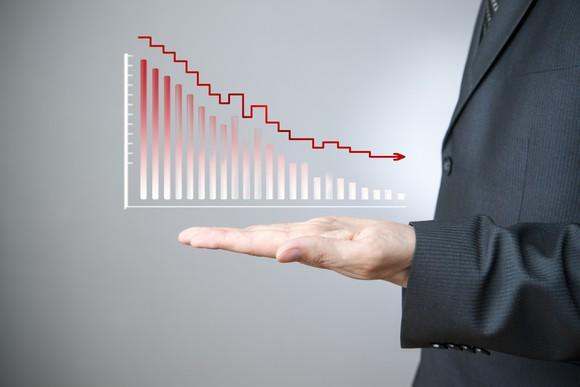 A business man holding his hand out flat, while a bar chart showing losses is hovering over it.