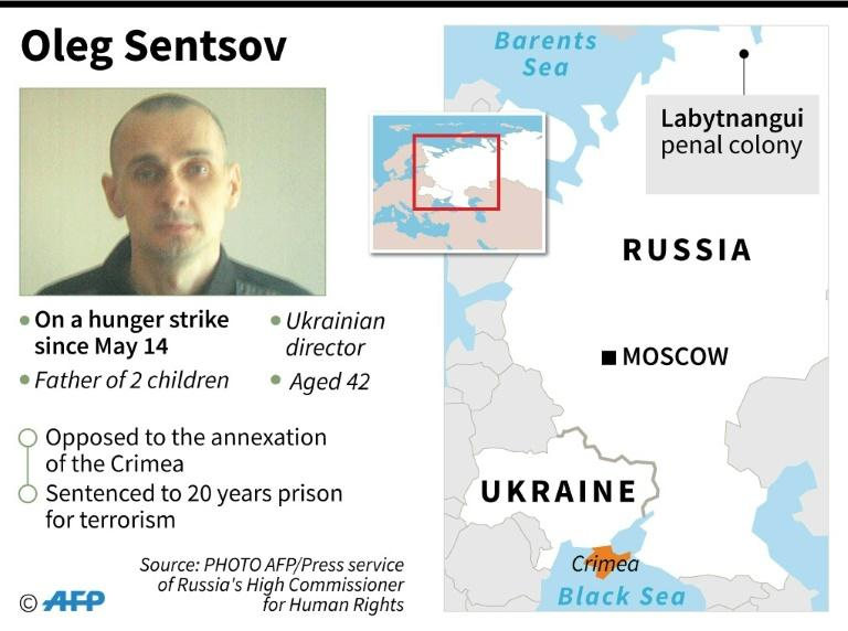 The location of the penal colony where Ukrainian film director Oleg Sentsov has been on a hunger strike for 100 days