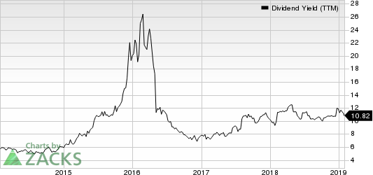 Alliance Resource Partners, L.P. Dividend Yield (TTM)