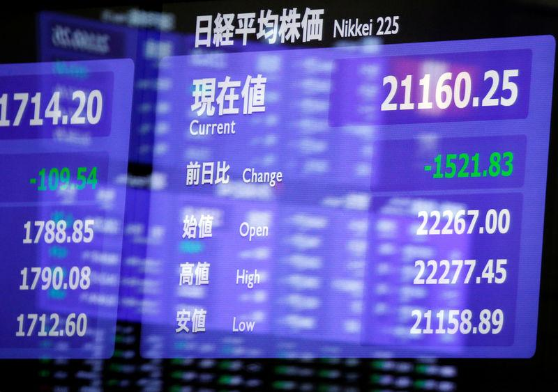 FILE PHOTO: An electronic board showing the Nikkei share average is seen as market prices are reflected in a glass window at the Tokyo Stock Exchange (TSE) in Tokyo, Japan, February 6, 2018. REUTERS/Toru Hanai
