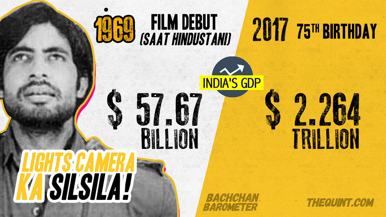 <p>Amitabh Bachchan debuted as an actor in the 1969 movie <em>Saat Hindustani</em>. While the actor was working his way up the Bollywood ladder with his fair share of ups and downs, India's economic growth reflected a similar graph, with strong and sluggish growth alternating every few years. </p>