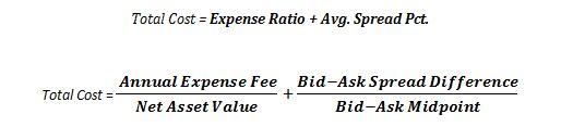 Total Cost Calculation