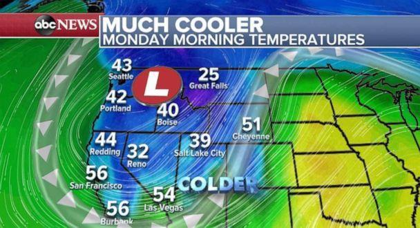 PHOTO: The temperature will be in the 40s and 50s on Monday morning on the West Coast. (ABC News)
