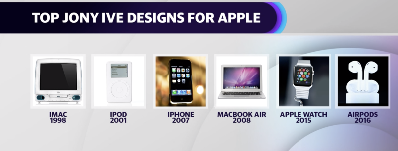 Jony Ive from Apple has been instrumental in designing many of its most emblematic products in the last two decades.