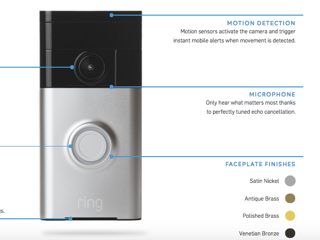 Amazon is spending $1 billion to buy doorbell-camera startup Ring a \u0026apos;Shark Tank\u0026apos; reject that turned into a massive success story (AMZN) | Stock ...  sc 1 st  Stock Sector & Amazon is spending $1 billion to buy doorbell-camera startup Ring ...