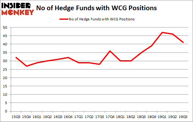 Is WCG A Good Stock To Buy?