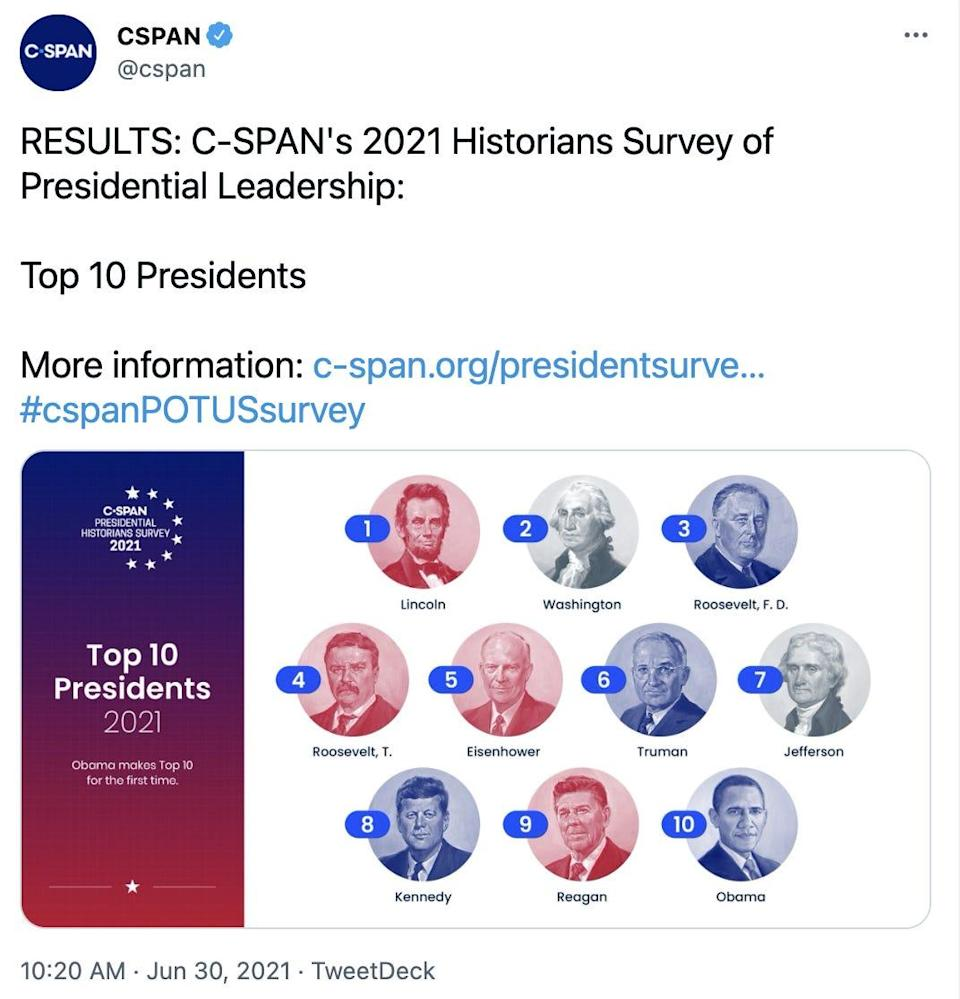 A CSPAN graphic of the top ten president