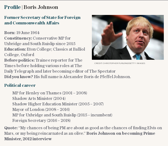 Profile | Boris Johnson