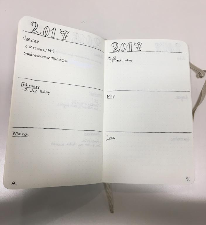 Future Log. Obviously my future is not very well planned.