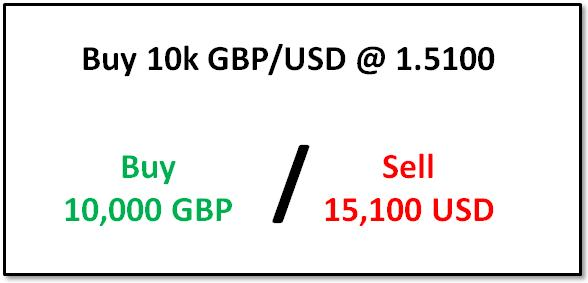 Notional_Value_Article_body_Picture_5.png, Understanding Forex Trade Sizes Using Notional Value
