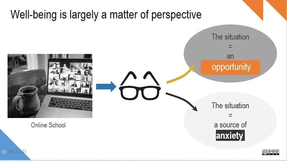 Slide showing glasses pointing to different perspectives.
