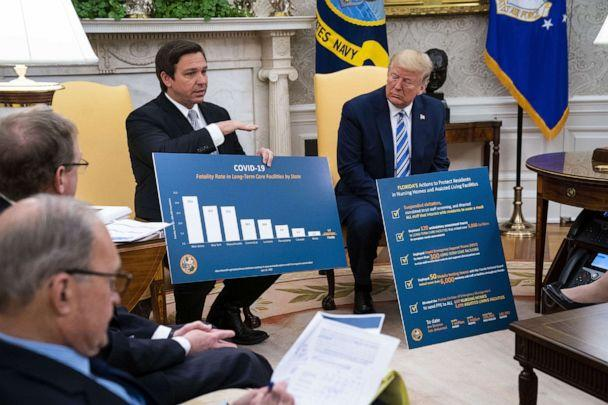 Florida Gov. Ron DeSantis speaks while meeting with U.S. President Donald Trump in the Oval Office of the White House on April 28, 2020 in Washington, D.C. (Pool/Getty Images)