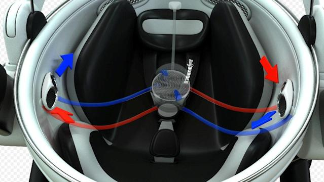 The pram features an air filtering system. (SWNS)