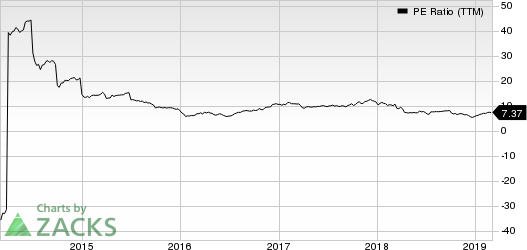 MGIC Investment Corporation PE Ratio (TTM)