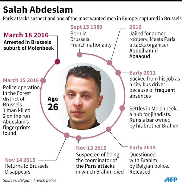 Profile of Paris attacks suspect Salah Abdeslam (AFP Photo/Vincent LEFAI, Laurence SAUBADU, Alain BOMMENEL)