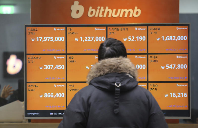 Big swings continue as bitcoin briefly dips below $10,000