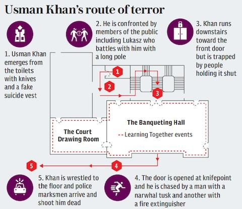 Usman Khan's route of terror