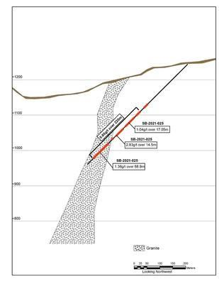 Figure 1: Pioneer zone with drill traces of completed drill hole SB-2021-025 (CNW Group/Talisker Resources Ltd)