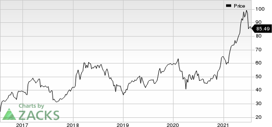 Seagate Technology Holdings PLC Price