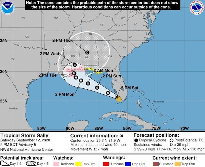 The 5 p.m. forecast for Tropical Storm Sally which is expected to become a hurricane by Monday, according to the National Weather Service.