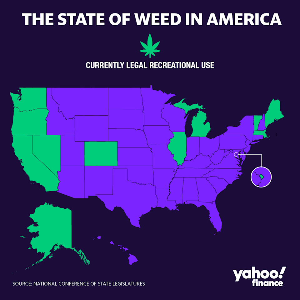 11 states and Washington, D.C. currently allow legal recreational cannabis. (Yahoo Finance)