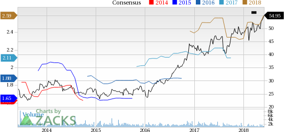Tetra Tech (TTEK) reported earnings 30 days ago. What's next for the stock? We take a look at earnings estimates for some clues.