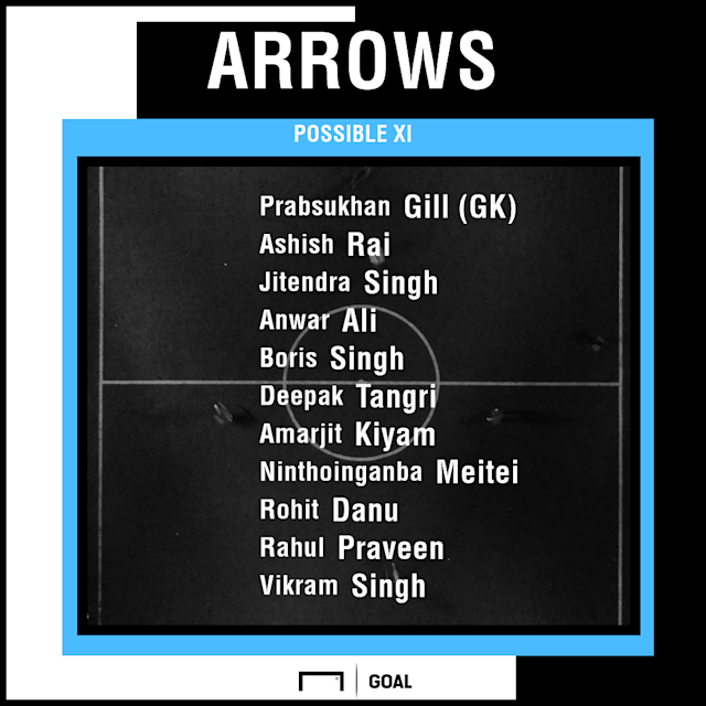Indian Arrows possible XI