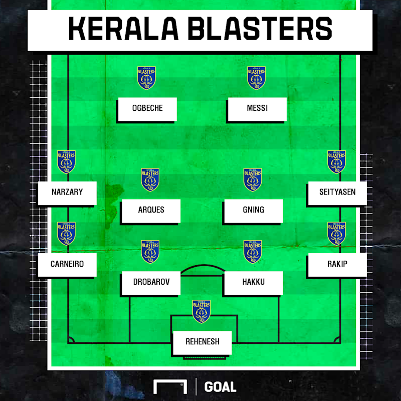 Kerala Blasters possible XI