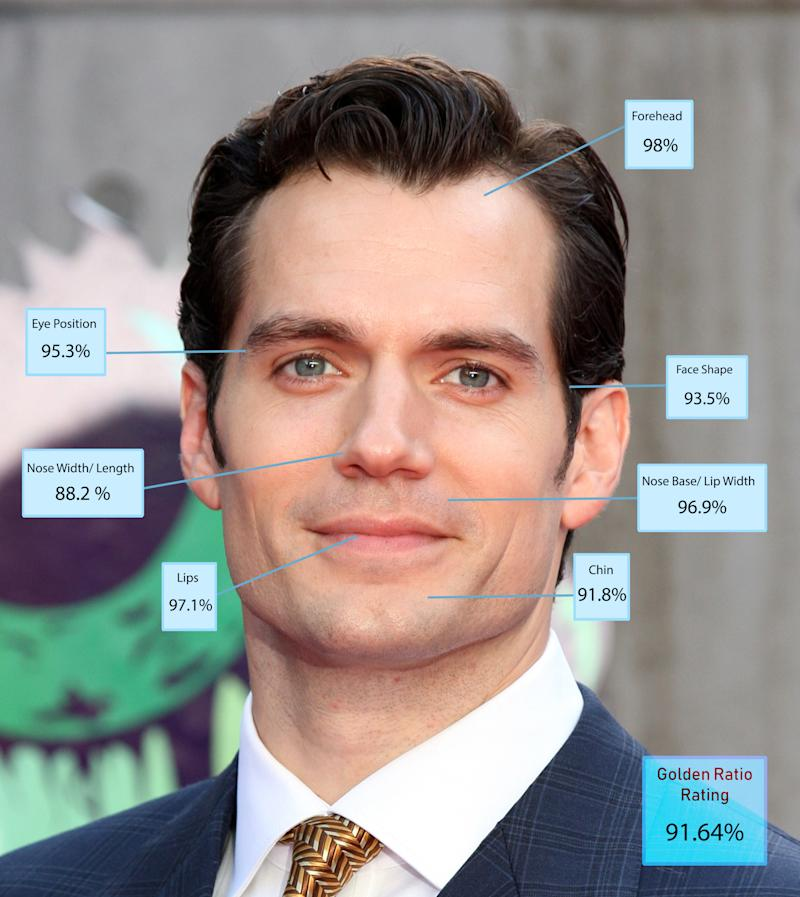 Henry Cavill was a close second in the scientific handsome stakes. Photo: Dr Julian De Silva