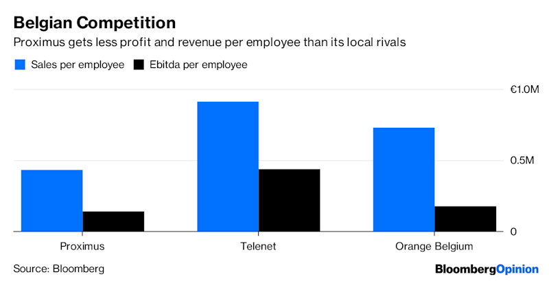 These Telco Job Cuts Are a Bad Sign for Europe
