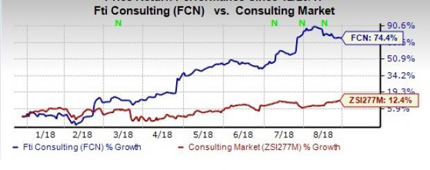 FTI Consulting's (FCN) international operation should help expand its geographic footprint and contribute to top-line growth.