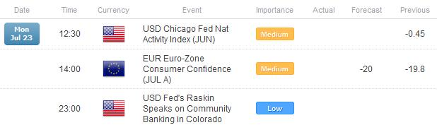 Greek_Issues_Back_in_Picture_as_Rising_Spanish_Yields_Send_EURUSD_Lower_body_x0000_i1029.png, Greek Issues Back in Picture as Rising Spanish Yields Send EURUSD Lower
