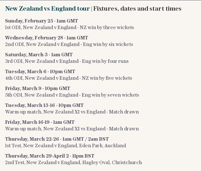 New Zealand vs England tour | Fixtures, dates and start times