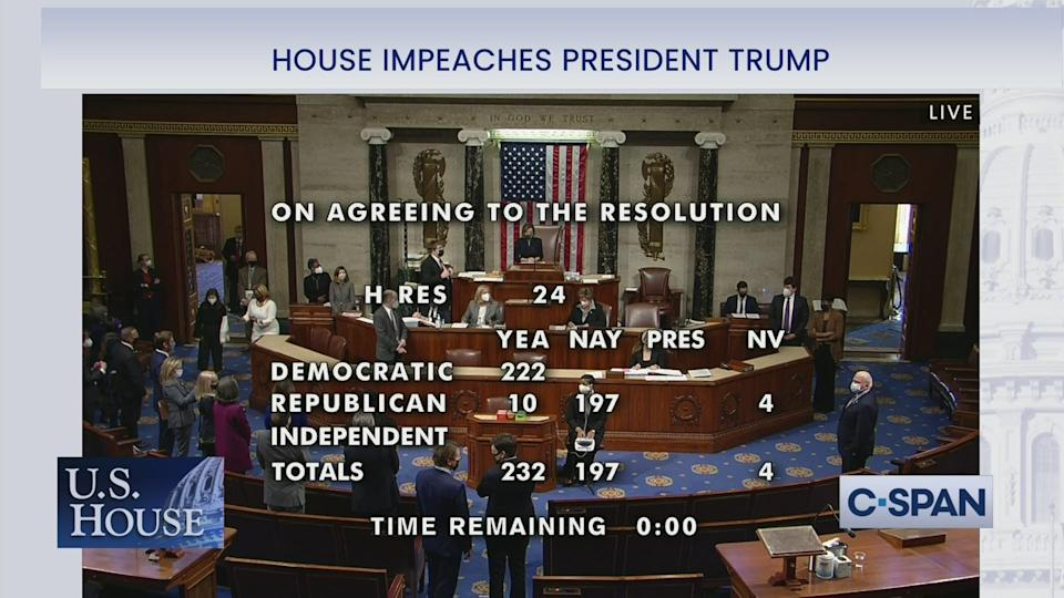 The House of Representatives voted to impeach President Donald Trump for the second time on 13 January 2021 (CSPAN)