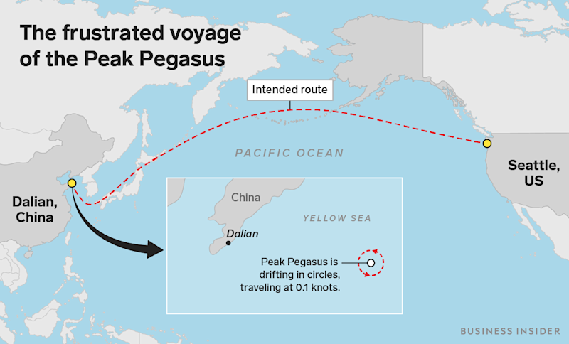 Voyage of the Peak Pegasus
