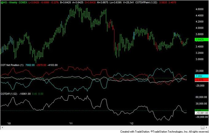 FOREX_Analysis_Yen_Positioning_Now_Most_Extreme_Since_2007_Turn_body_copper.png, FOREX Analysis: Yen Positioning Now Most Extreme Since 2007 Turn