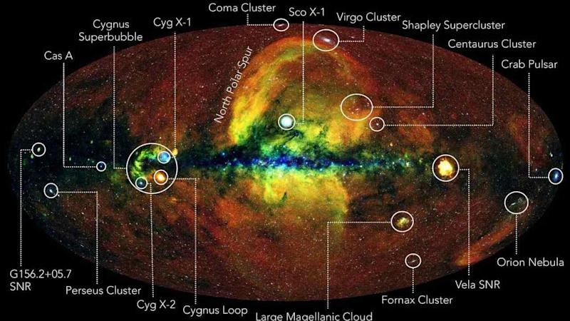 eROSITA telescope scans the entire sky, produces comprehensive X-ray map that shows millions of objects