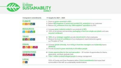 Schneider Electric Sustainability Impact 2021-2025 (CNW Group/Schneider Electric Canada Inc.)