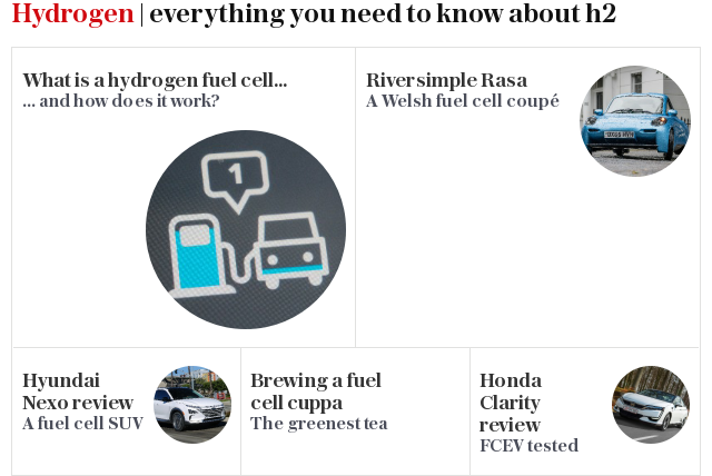 Hydrogen | is H2 the fuel of the future?
