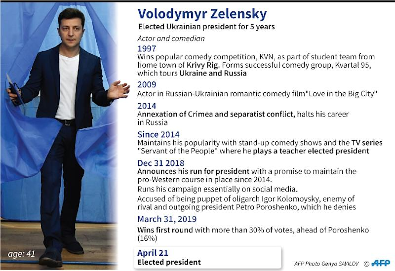 Zelensky takes office as Ukraine's new president