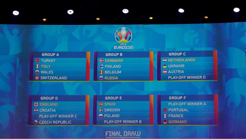 France drawn against Germany, holders Portugal, in Euro 2020