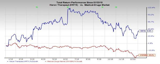 Heron Gains on Priority Review Designation for Pain Drug
