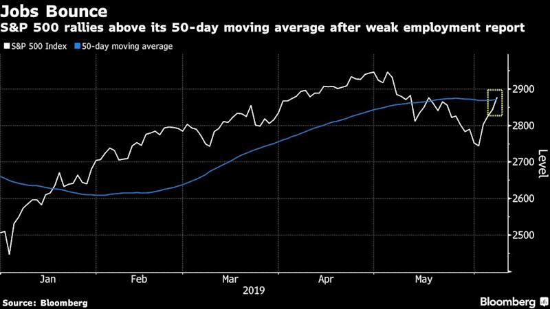 Global stocks climb with bond yields on trade optimism