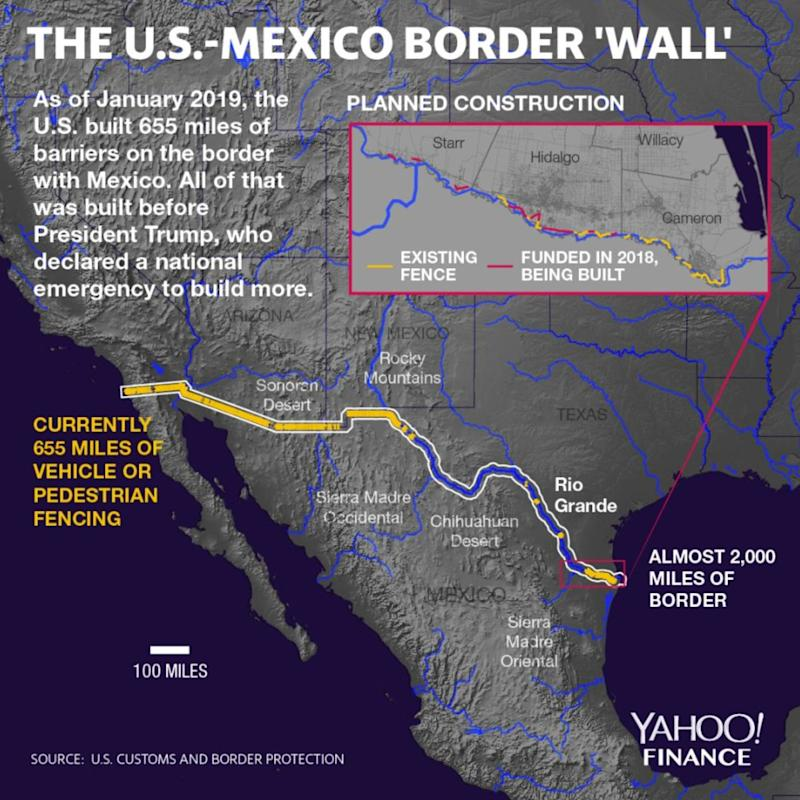 The border barrier before President Trump and where more barrier is currently being built. (Graphic: David Foster/Yahoo Finance)