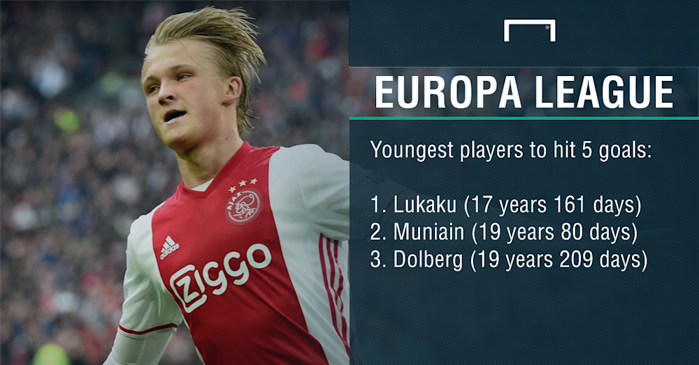 Kasper Dolberg Europa League PS