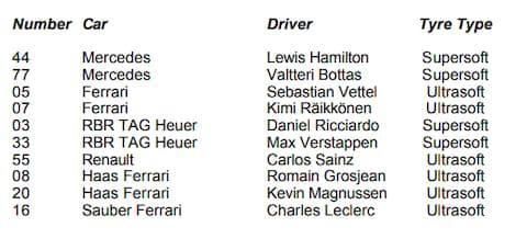 Driver tyre types for the French GP - Credit: FIA.COM