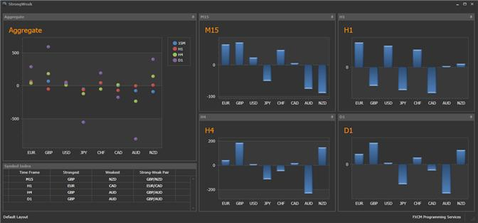 Mixed_Retail_Sales_Report_Offers_Little_Help_for_US_Dollar_-_Setups_to_Watch_body_Picture_1.png, Mixed Retail Sales Report Offers Little Help for US Dollar - Setups to Watch
